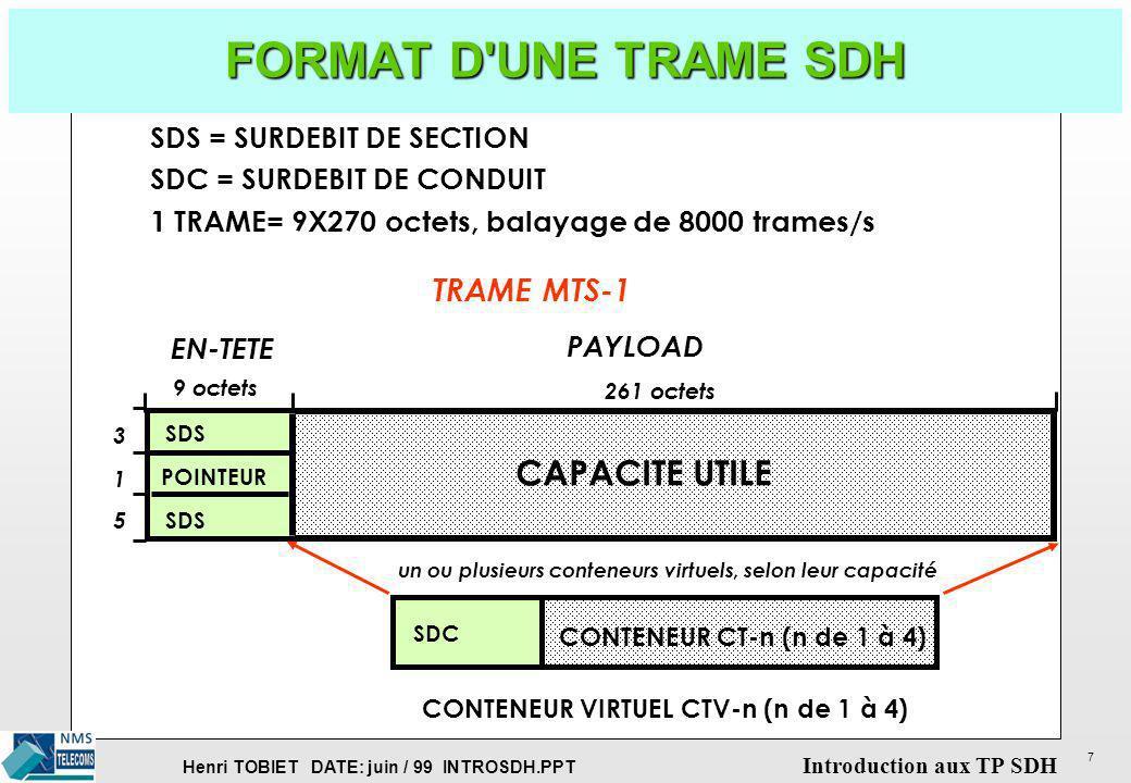 Henri TOBIET DATE: juin / 99 INTROSDH.PPT Introduction aux TP SDH 8 LES CONTENEURS On a vu précédemment que les signaux plésiochrones étaient conteneurisés .