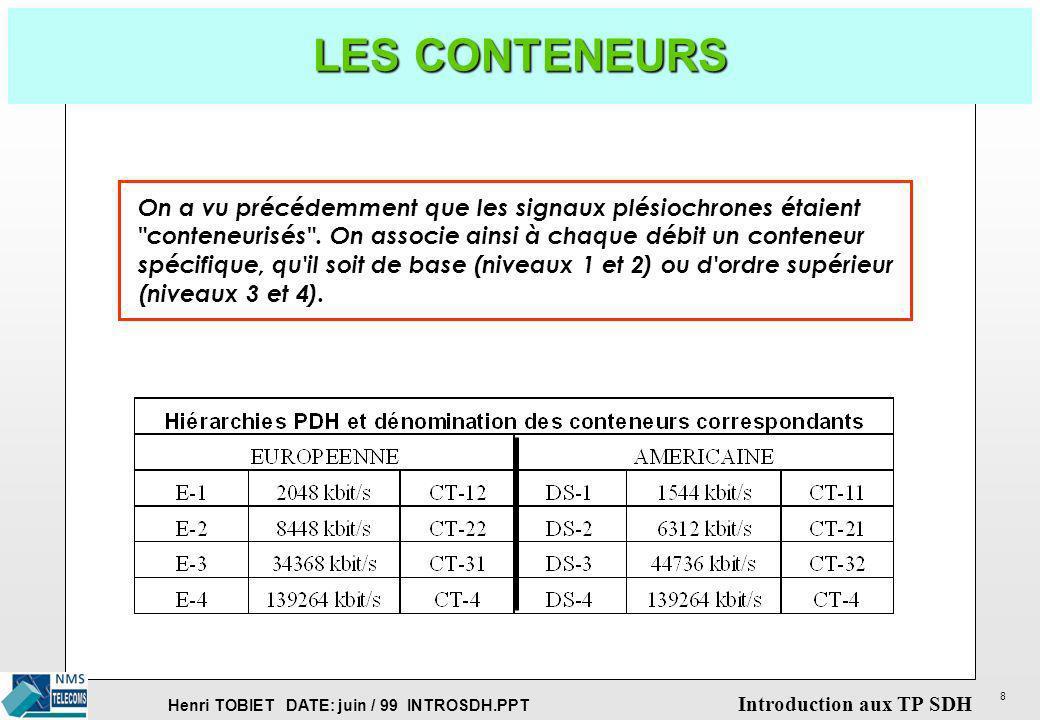 Henri TOBIET DATE: juin / 99 INTROSDH.PPT Introduction aux TP SDH 9 EXEMPLE DU TRANSPORT D UN CTV-4 Le CTV n a pas de phase fixe par rapport à la trame MTS-1.