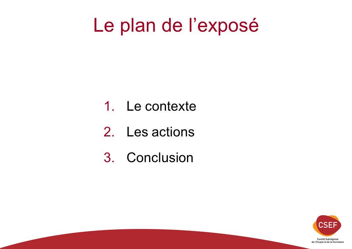Le plan de lexposé 1.Le contexte 2.Les actions 3.Conclusion