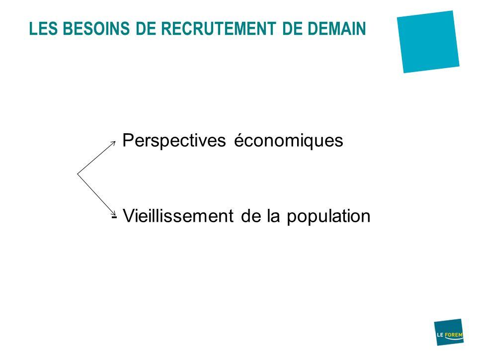 LES BESOINS DE RECRUTEMENT DE DEMAIN Perspectives économiques - Vieillissement de la population