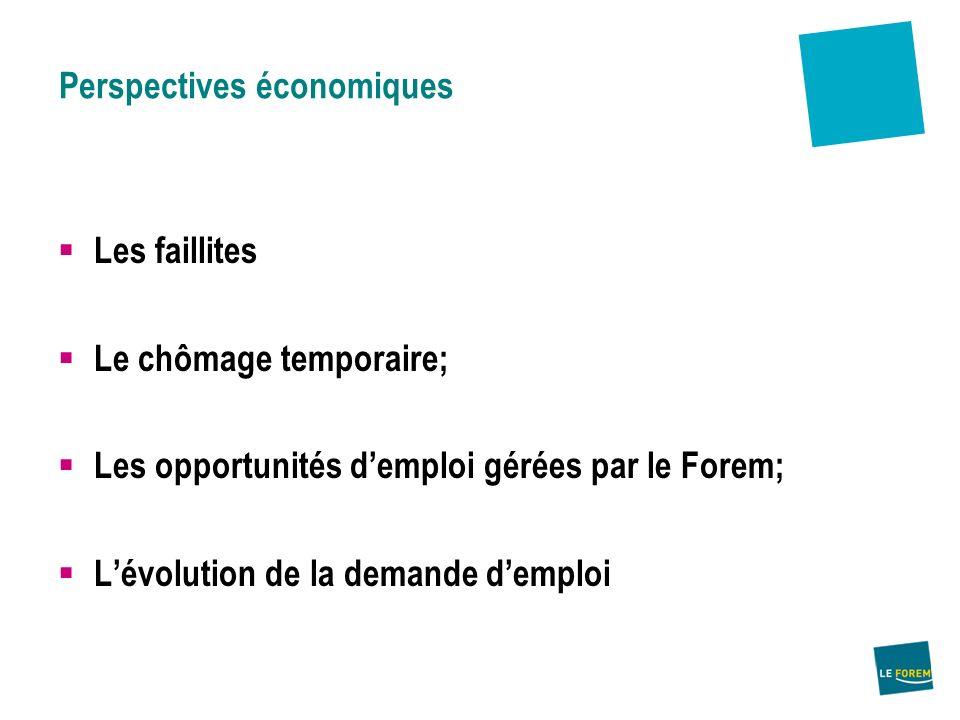 Les faillites Le chômage temporaire; Les opportunités demploi gérées par le Forem; Lévolution de la demande demploi Perspectives économiques