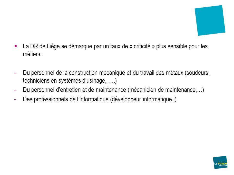 La DR de Liège se démarque par un taux de « criticité » plus sensible pour les métiers: -Du personnel de la construction mécanique et du travail des m