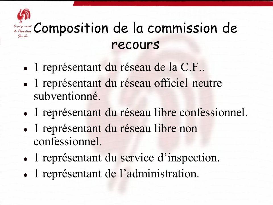 Composition de la commission de recours 1 représentant du réseau de la C.F.. 1 représentant du réseau officiel neutre subventionné. 1 représentant du