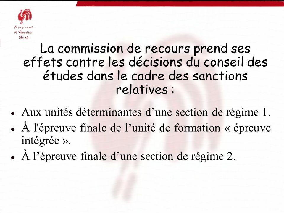La commission de recours prend ses effets contre les décisions du conseil des études dans le cadre des sanctions relatives : Aux unités déterminantes