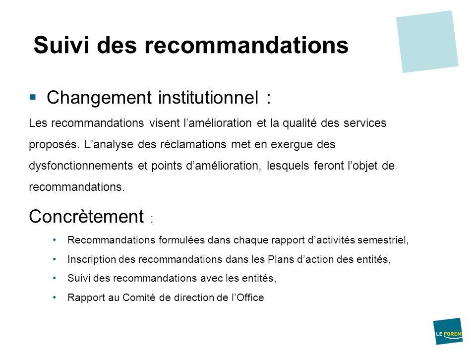 Changement institutionnel : Les recommandations visent lamélioration et la qualité des services proposés. Lanalyse des réclamations met en exergue des