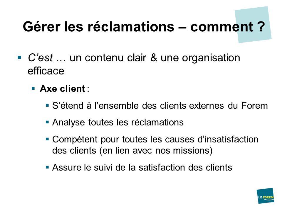 Cest … un contenu clair & une organisation efficace Axe client : Sétend à lensemble des clients externes du Forem Analyse toutes les réclamations Comp