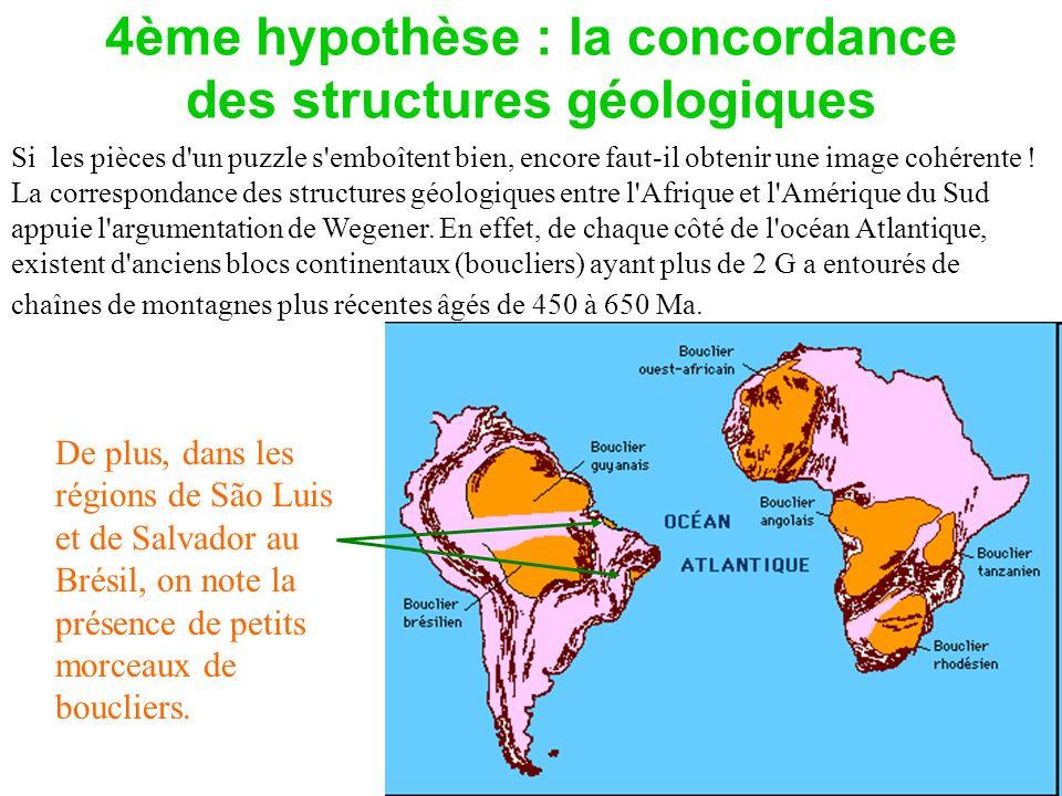 4ème hypothèse : la concordance des structures géologiques Si les pièces d'un puzzle s'emboîtent bien, encore faut-il obtenir une image cohérente ! La