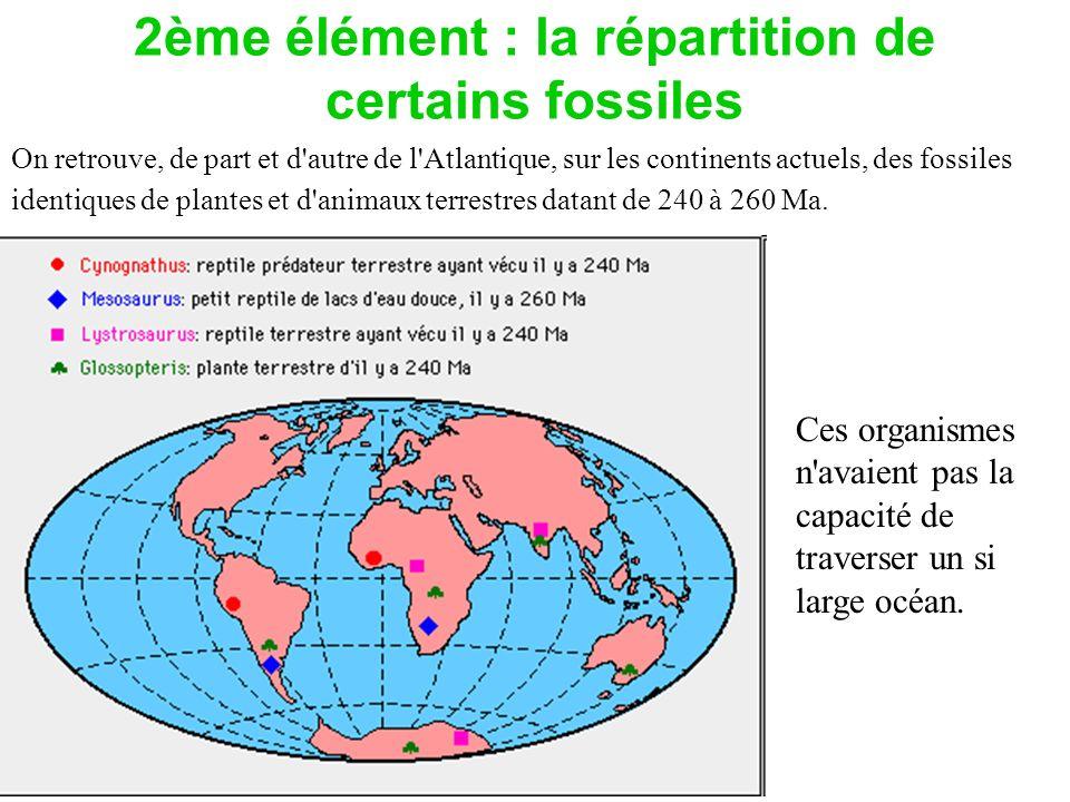 2ème élément : la répartition de certains fossiles On retrouve, de part et d'autre de l'Atlantique, sur les continents actuels, des fossiles identique