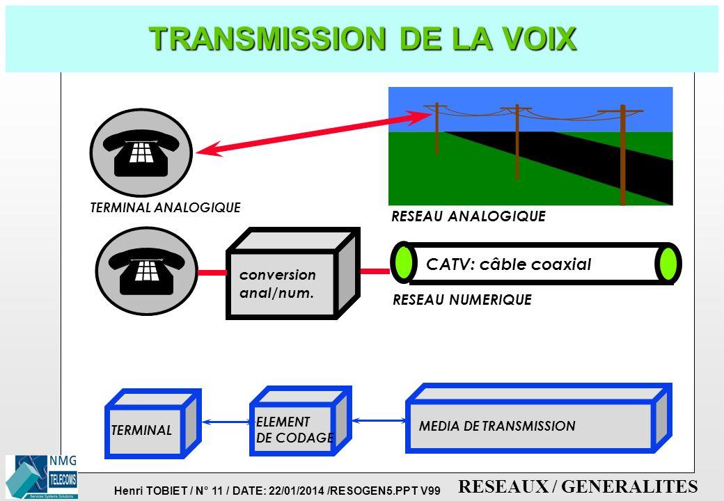 Henri TOBIET / N° 10 / DATE: 22/01/2014 /RESOGEN5.PPT V99 RESEAUX / GENERALITES LA NATURE DES INFORMATIONS TRANSMISES p LA VOIX è par nature analogiqu