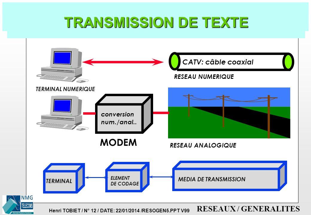 Henri TOBIET / N° 11 / DATE: 22/01/2014 /RESOGEN5.PPT V99 RESEAUX / GENERALITES TRANSMISSION DE LA VOIX CATV: câble coaxial conversion anal/num. TERMI
