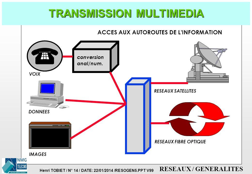 Henri TOBIET / N° 13 / DATE: 22/01/2014 /RESOGEN5.PPT V99 RESEAUX / GENERALITES TRANSMISSION DE L'IMAGE CATV: câble coaxial conversion de codes PAL,SE