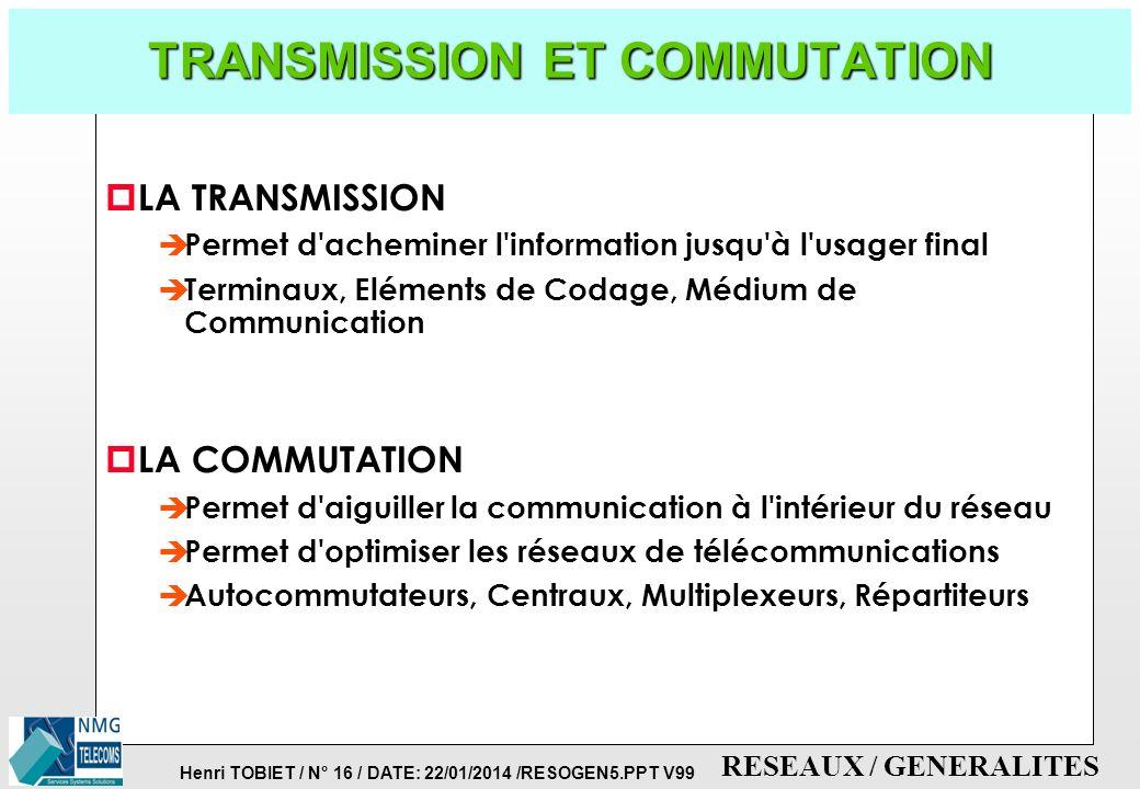 Henri TOBIET / N° 15 / DATE: 22/01/2014 /RESOGEN5.PPT V99 RESEAUX / GENERALITES CONFIGURATION D'UN RESEAU CODAGE TERMINAL RESEAU JONCTION LIGNE D'ABON