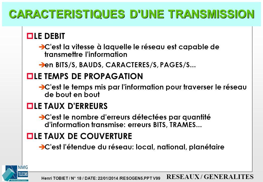 Henri TOBIET / N° 17 / DATE: 22/01/2014 /RESOGEN5.PPT V99 RESEAUX / GENERALITES LE RESEAU DE TRANSMISSION - SOURCE ET COLLECTEUR DES DONNEES: - TRAITE