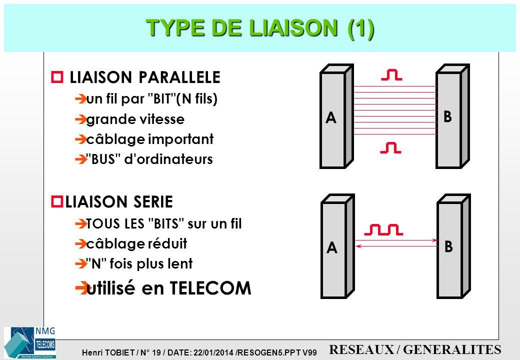 Henri TOBIET / N° 18 / DATE: 22/01/2014 /RESOGEN5.PPT V99 RESEAUX / GENERALITES CARACTERISTIQUES D'UNE TRANSMISSION p LE DEBIT è C'est la vitesse à la