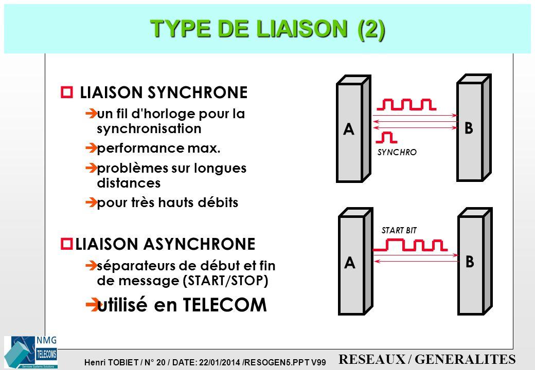 Henri TOBIET / N° 19 / DATE: 22/01/2014 /RESOGEN5.PPT V99 RESEAUX / GENERALITES TYPE DE LIAISON (1) p LIAISON PARALLELE è un fil par