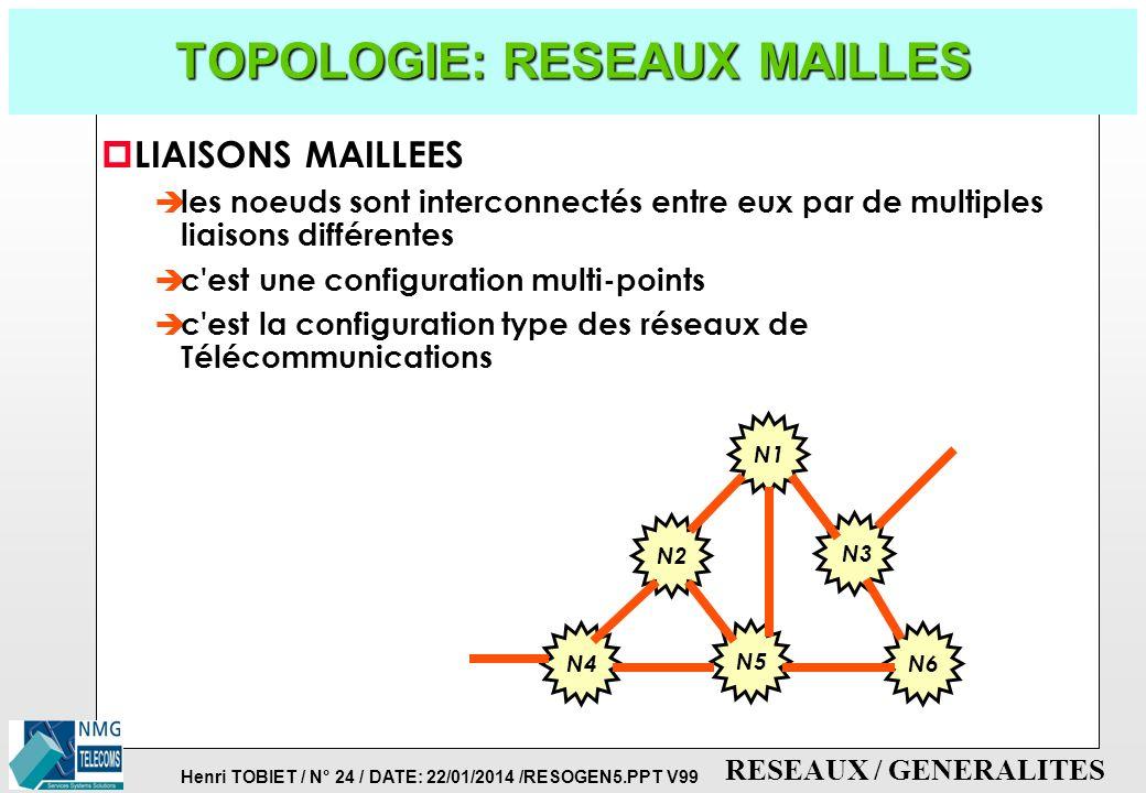 Henri TOBIET / N° 23 / DATE: 22/01/2014 /RESOGEN5.PPT V99 RESEAUX / GENERALITES TOPOLOGIE: LIAISONS MULTI-POINTS p LIAISONS MULTI-POINT è un noeud est