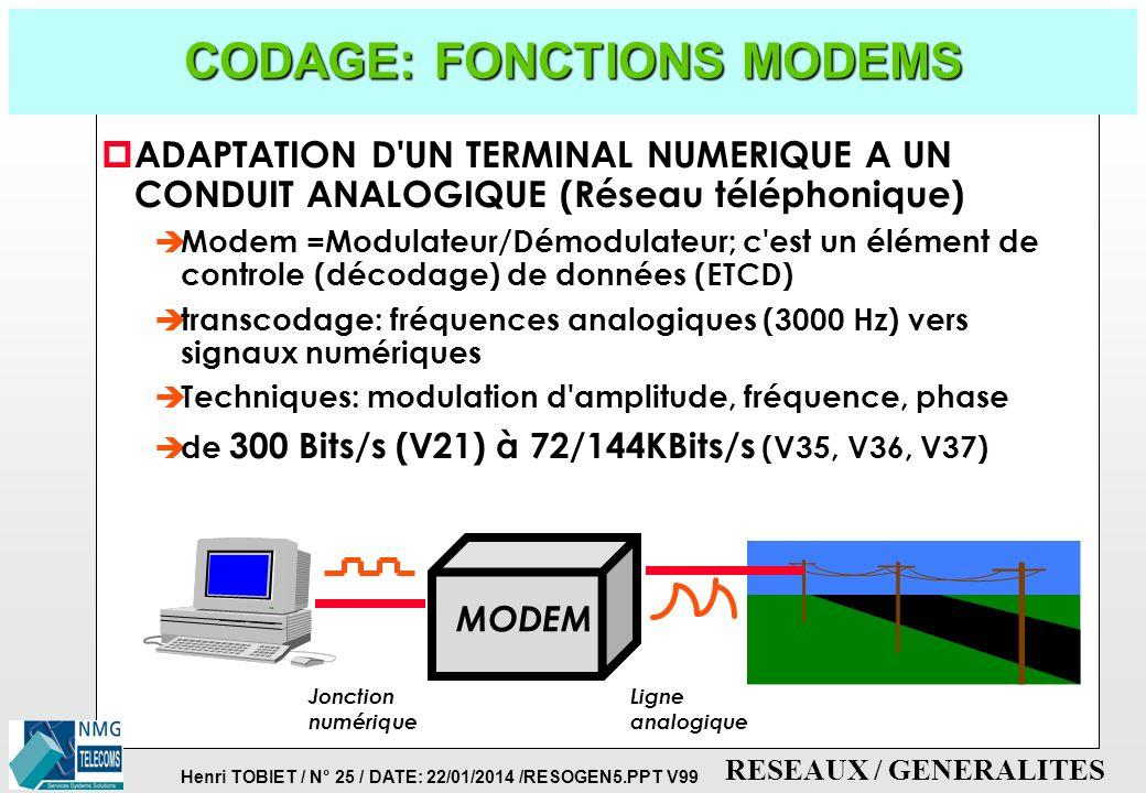 Henri TOBIET / N° 24 / DATE: 22/01/2014 /RESOGEN5.PPT V99 RESEAUX / GENERALITES TOPOLOGIE: RESEAUX MAILLES p LIAISONS MAILLEES è les noeuds sont inter