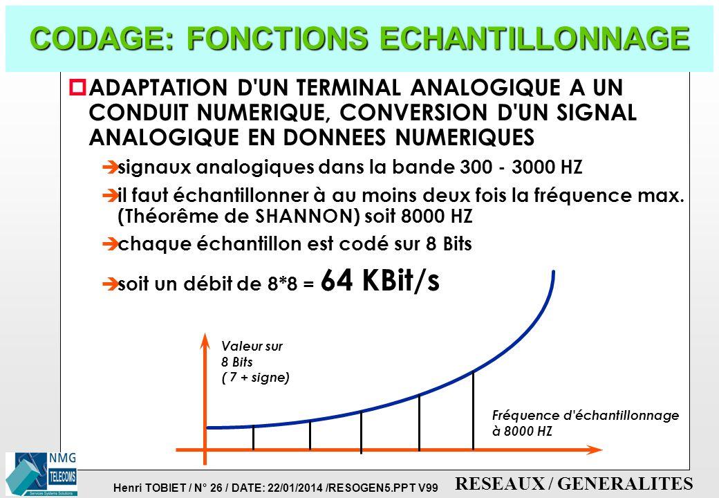 Henri TOBIET / N° 25 / DATE: 22/01/2014 /RESOGEN5.PPT V99 RESEAUX / GENERALITES CODAGE: FONCTIONS MODEMS p ADAPTATION D'UN TERMINAL NUMERIQUE A UN CON