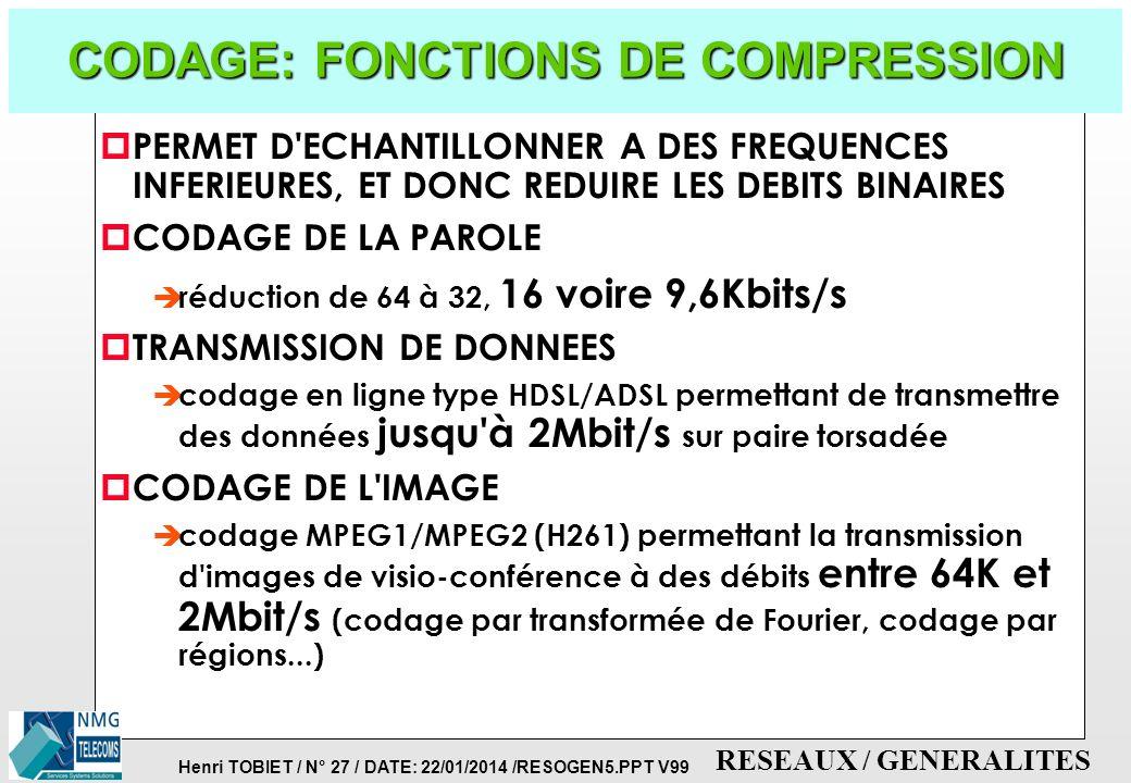 Henri TOBIET / N° 26 / DATE: 22/01/2014 /RESOGEN5.PPT V99 RESEAUX / GENERALITES CODAGE: FONCTIONS ECHANTILLONNAGE p ADAPTATION D'UN TERMINAL ANALOGIQU