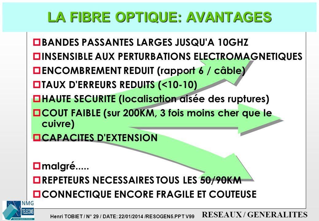 Henri TOBIET / N° 28 / DATE: 22/01/2014 /RESOGEN5.PPT V99 RESEAUX / GENERALITES MEDIA DE TRANSMISSION DEBITS ADMISSIBLES 1K 10K100K 1M10M100M 1G PAIRE