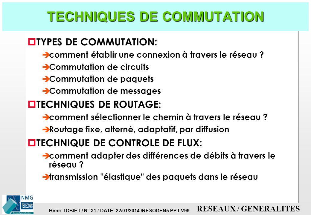 Henri TOBIET / N° 30 / DATE: 22/01/2014 /RESOGEN5.PPT V99 RESEAUX / GENERALITES LA FIBRE OPTIQUE: DEPLOIEMENT p EN 1980: CABLAGE EXPERIMENTAL DE 5000