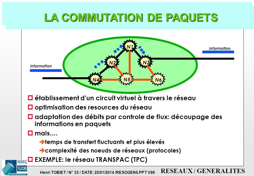Henri TOBIET / N° 32 / DATE: 22/01/2014 /RESOGEN5.PPT V99 RESEAUX / GENERALITES LA COMMUTATION DE CIRCUITS p connexion directe, transparente à travers