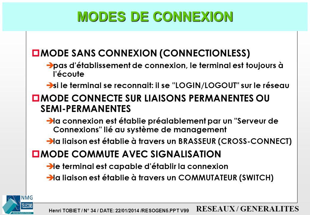 Henri TOBIET / N° 33 / DATE: 22/01/2014 /RESOGEN5.PPT V99 RESEAUX / GENERALITES LA COMMUTATION DE PAQUETS p établissement d'un circuit virtuel à trave