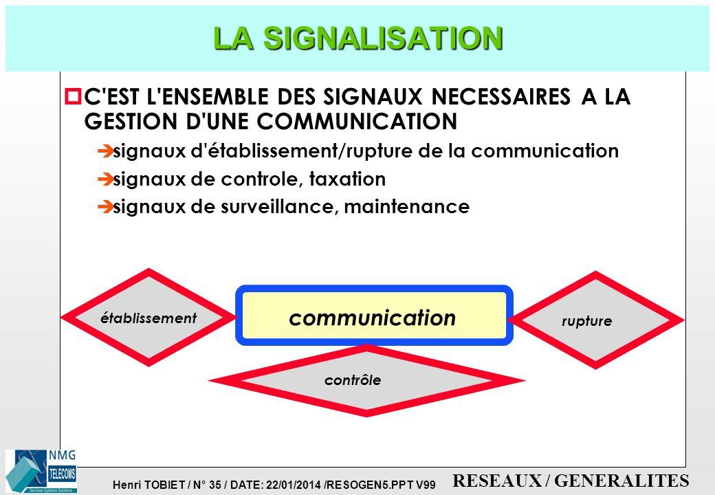 Henri TOBIET / N° 34 / DATE: 22/01/2014 /RESOGEN5.PPT V99 RESEAUX / GENERALITES MODES DE CONNEXION p MODE SANS CONNEXION (CONNECTIONLESS) è pas d'étab
