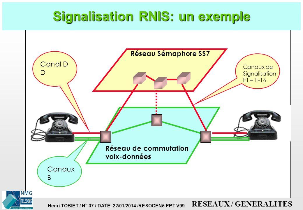 Henri TOBIET / N° 36 / DATE: 22/01/2014 /RESOGEN5.PPT V99 RESEAUX / GENERALITES CARACTERISTIQUES DE LA SIGNALISATION p NATURE DES SIGNAUX DE SIGNALISA