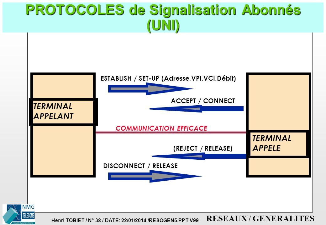 Henri TOBIET / N° 37 / DATE: 22/01/2014 /RESOGEN5.PPT V99 RESEAUX / GENERALITES Signalisation RNIS: un exemple Réseau Sémaphore SS7 Réseau de commutat
