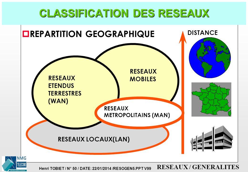 Henri TOBIET / N° 49 / DATE: 22/01/2014 /RESOGEN5.PPT V99 RESEAUX / GENERALITES LES ORGANISMES DE NORMALISATION p NIVEAU MONDIAL è L'OSI: Organisme de