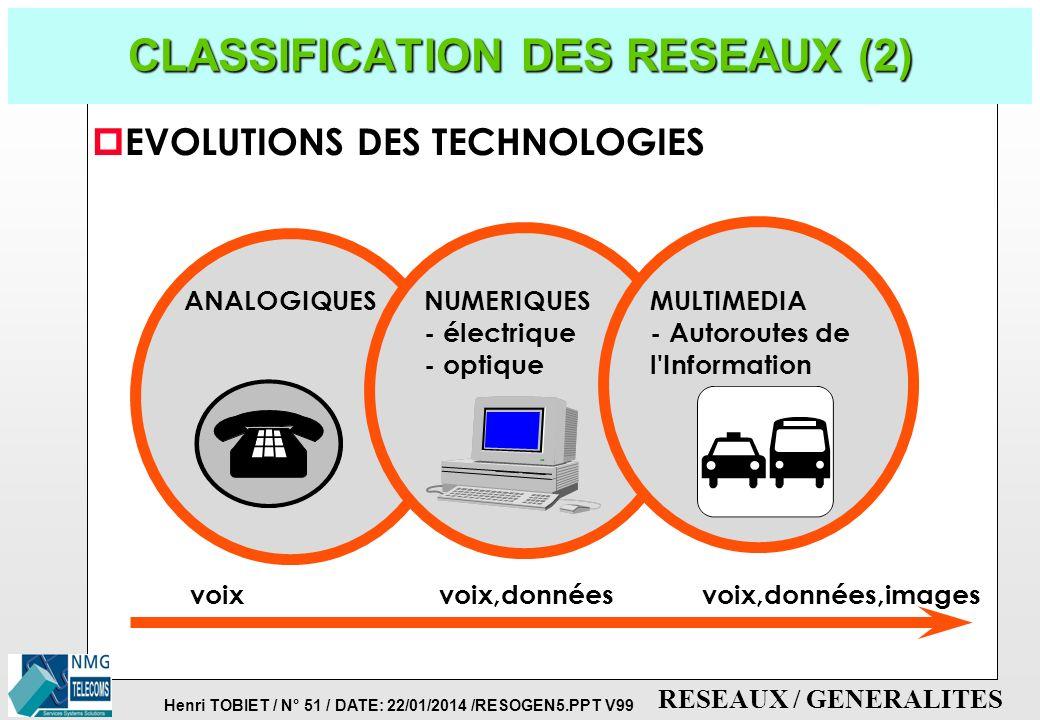 Henri TOBIET / N° 50 / DATE: 22/01/2014 /RESOGEN5.PPT V99 RESEAUX / GENERALITES CLASSIFICATION DES RESEAUX p REPARTITION GEOGRAPHIQUE RESEAUX ETENDUS