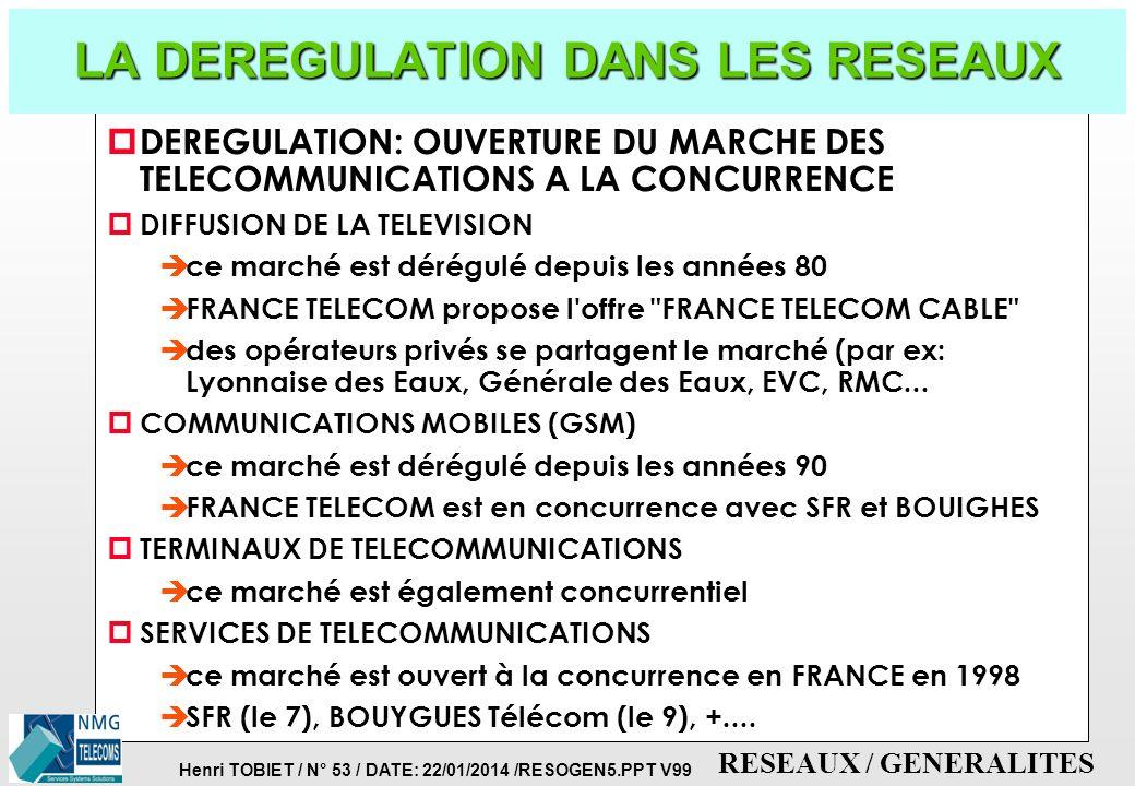 Henri TOBIET / N° 52 / DATE: 22/01/2014 /RESOGEN5.PPT V99 RESEAUX / GENERALITES CLASSIFICATION DES RESEAUX (3) p DES RESEAUX EN FONCTION DES APPLICATI