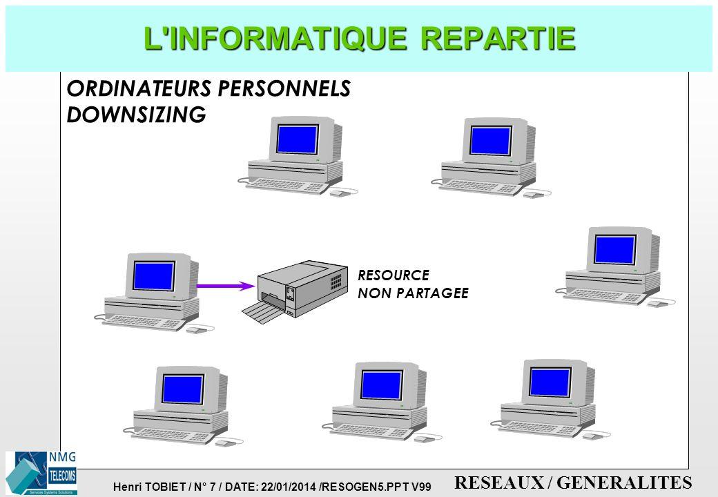 Henri TOBIET / N° 6 / DATE: 22/01/2014 /RESOGEN5.PPT V99 RESEAUX / GENERALITES L'INFORMATIQUE CENTRALISEE ORDINATEUR CENTRAL AVEC IMPRIMANTES ET DISQU