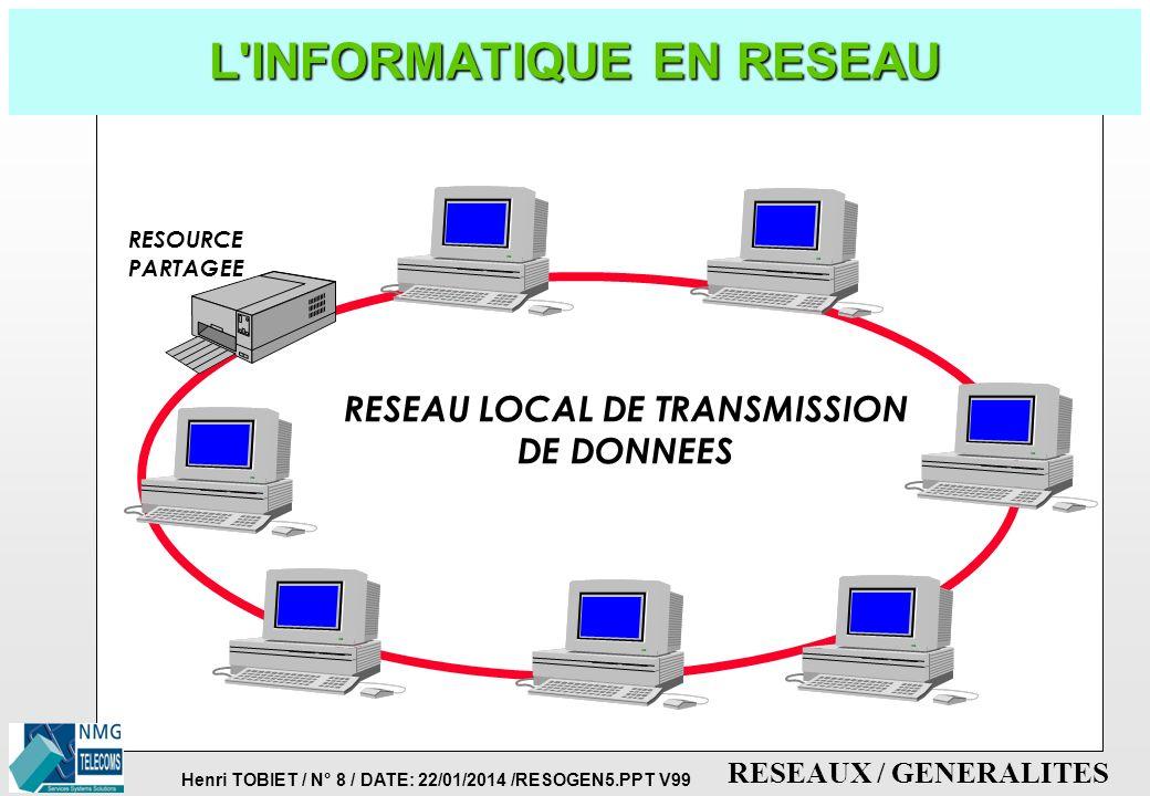 Henri TOBIET / N° 7 / DATE: 22/01/2014 /RESOGEN5.PPT V99 RESEAUX / GENERALITES L'INFORMATIQUE REPARTIE ORDINATEURS PERSONNELS DOWNSIZING RESOURCE NON