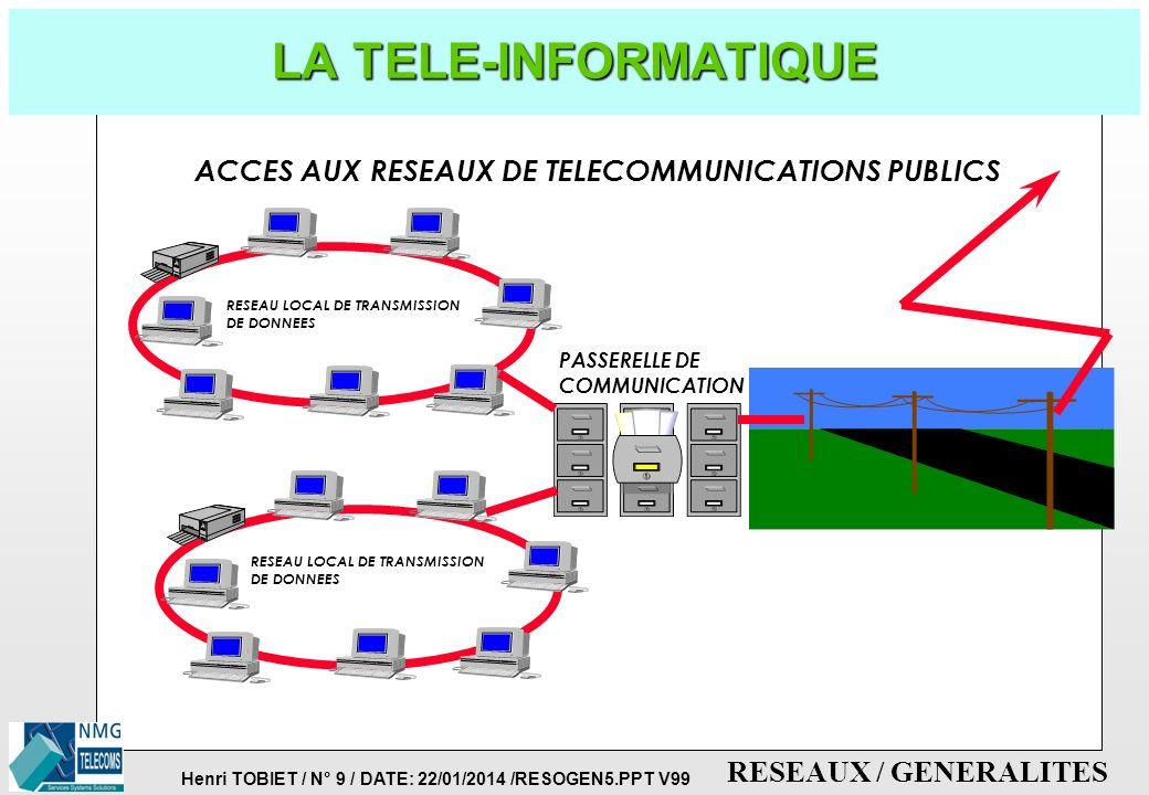 Henri TOBIET / N° 8 / DATE: 22/01/2014 /RESOGEN5.PPT V99 RESEAUX / GENERALITES L'INFORMATIQUE EN RESEAU RESEAU LOCAL DE TRANSMISSION DE DONNEES RESOUR