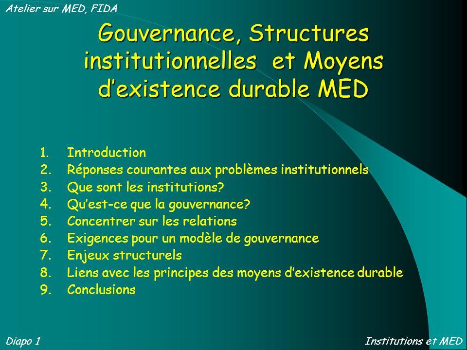 Gouvernance, Structures institutionnelles et Moyens dexistence durable MED 1.Introduction 2.Réponses courantes aux problèmes institutionnels 3.Que son