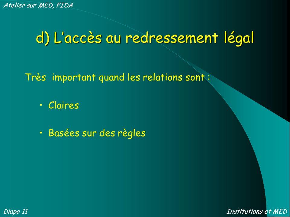 d) Laccès au redressement légal Très important quand les relations sont : Claires Basées sur des règles Diapo 11 Atelier sur MED, FIDA Institutions et