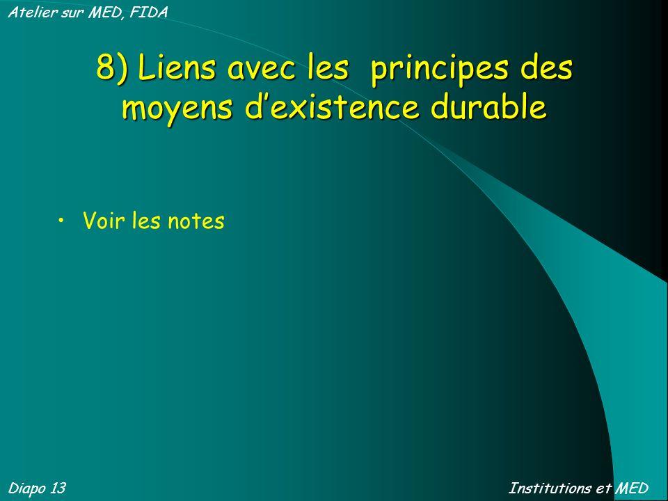 8) Liens avec les principes des moyens dexistence durable Voir les notes Diapo 13 Atelier sur MED, FIDA Institutions et MED