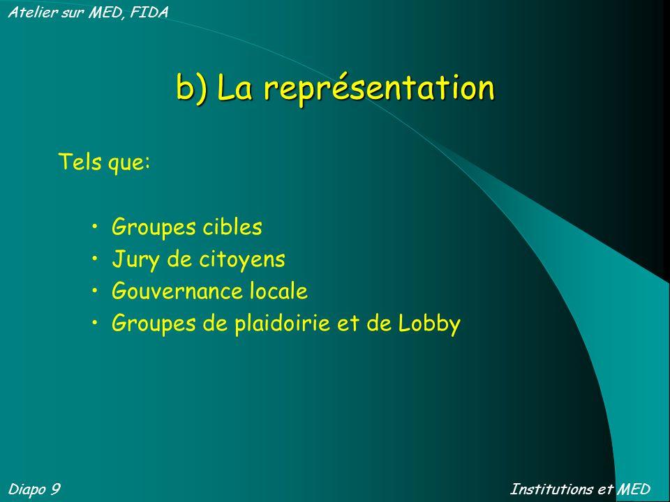 b) La représentation Tels que: Groupes cibles Jury de citoyens Gouvernance locale Groupes de plaidoirie et de Lobby Diapo 9 Atelier sur MED, FIDA Inst
