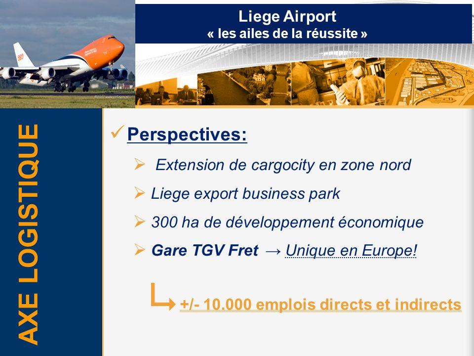Liege Airport « les ailes de la réussite » AXE LOGISTIQUE Perspectives: Extension de cargocity en zone nord Liege export business park 300 ha de dével
