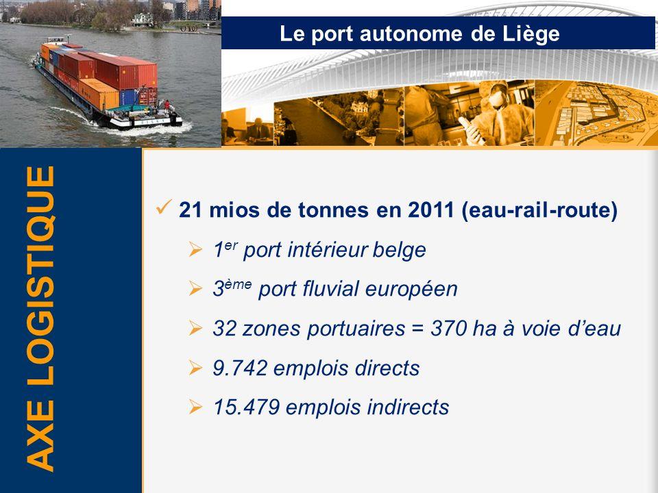 Le port autonome de Liège AXE LOGISTIQUE 21 mios de tonnes en 2011 (eau-rail-route) 1 er port intérieur belge 3 ème port fluvial européen 32 zones por