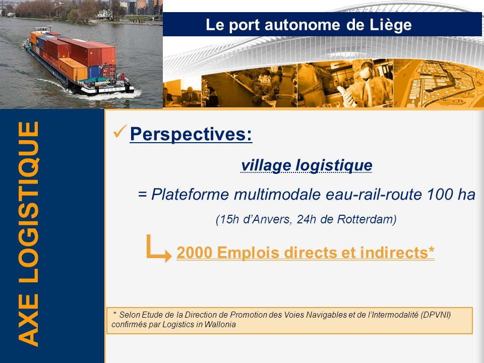 Le port autonome de Liège AXE LOGISTIQUE Perspectives: village logistique = Plateforme multimodale eau-rail-route 100 ha (15h dAnvers, 24h de Rotterda