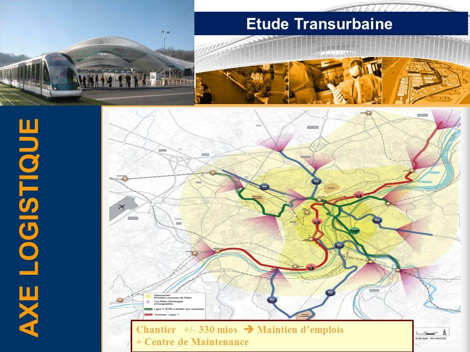AXE LOGISTIQUE Etude Transurbaine Chantier +/- 330 mios Maintien demplois + Centre de Maintenance