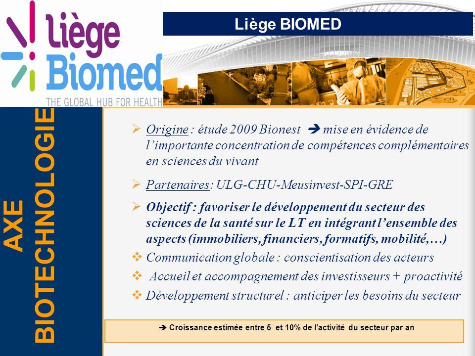 Origine : étude 2009 Bionest mise en évidence de limportante concentration de compétences complémentaires en sciences du vivant Partenaires: ULG-CHU-M