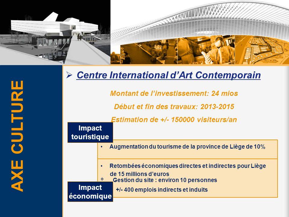 Centre International dArt Contemporain AXE CULTURE Augmentation du tourisme de la province de Liège de 10% Retombées économiques directes et indirecte