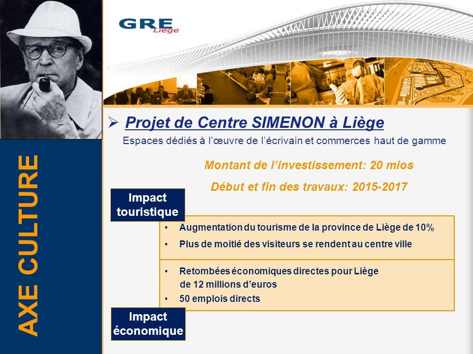 AXE CULTURE Projet de Centre SIMENON à Liège Espaces dédiés à lœuvre de lécrivain et commerces haut de gamme Montant de linvestissement: 20 mios Début