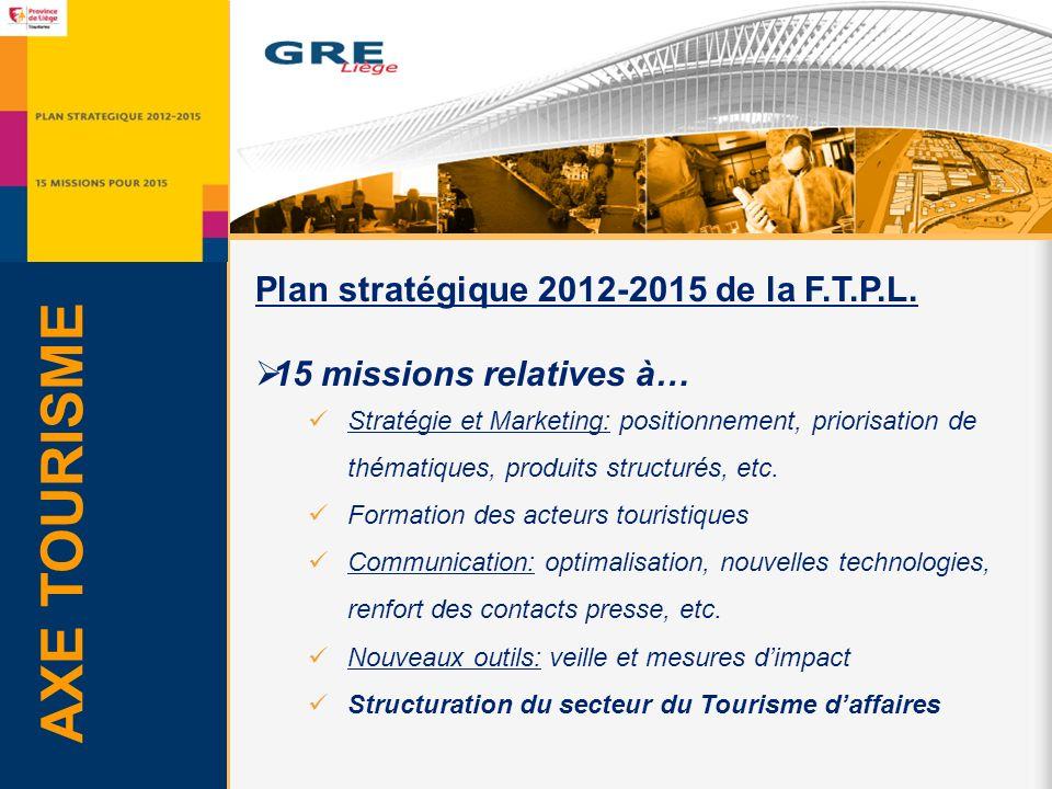 AXE TOURISME Plan stratégique 2012-2015 de la F.T.P.L. 15 missions relatives à… Stratégie et Marketing: positionnement, priorisation de thématiques, p