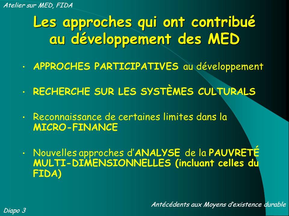 Les approches qui ont contribué au développement des MED APPROCHES PARTICIPATIVES au développement RECHERCHE SUR LES SYSTÈMES CULTURALS Reconnaissance de certaines limites dans la MICRO-FINANCE Nouvelles approches dANALYSE de la PAUVRETÉ MULTI-DIMENSIONNELLES (incluant celles du FIDA) Diapo 3 Antécédents aux Moyens dexistence durable Atelier sur MED, FIDA