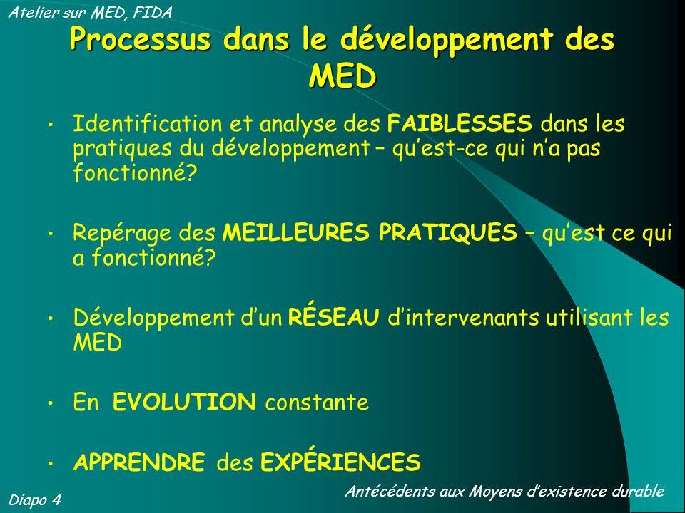 Processus dans le développement des MED Identification et analyse des FAIBLESSES dans les pratiques du développement – quest-ce qui na pas fonctionné.
